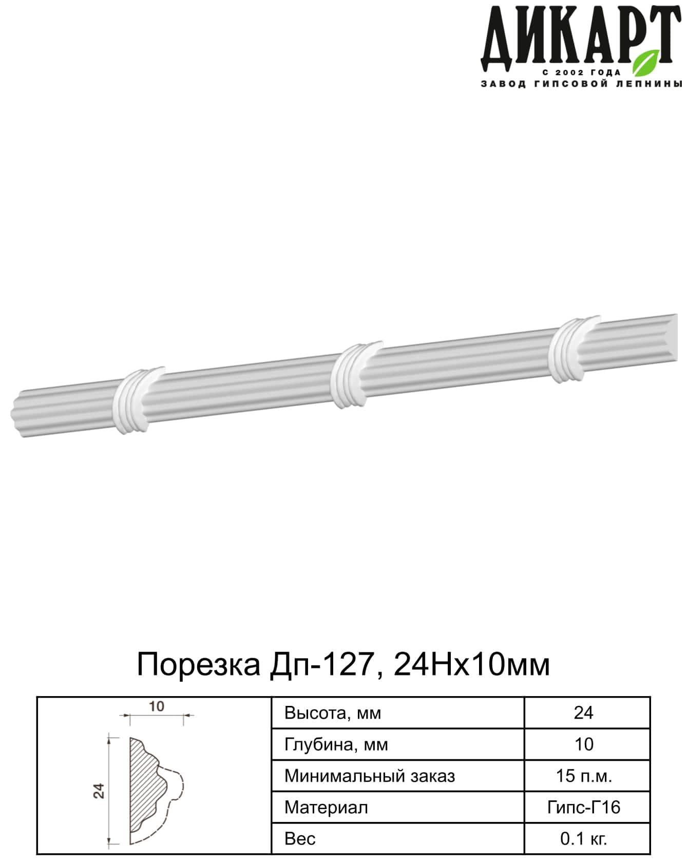 Порезка_Дп-127