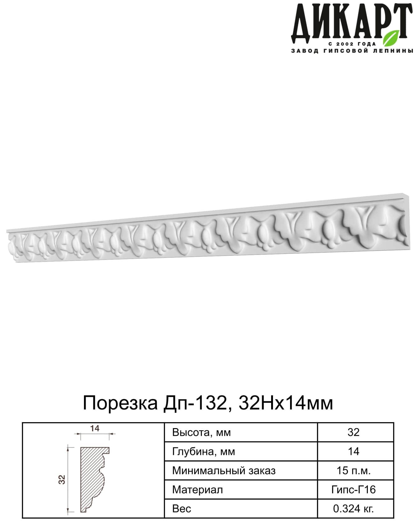 Порезка_Дп-132