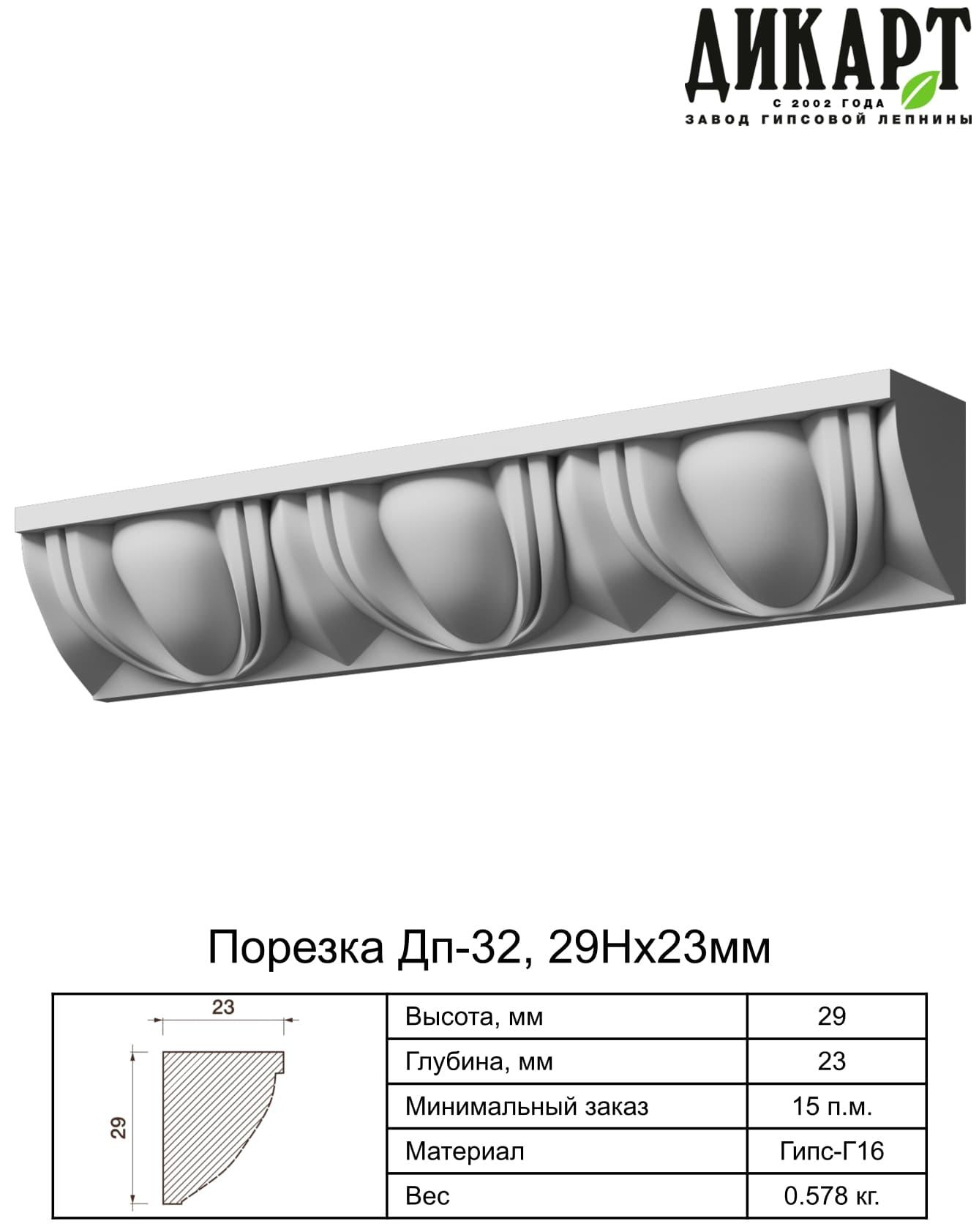 Порезка_Дп-32